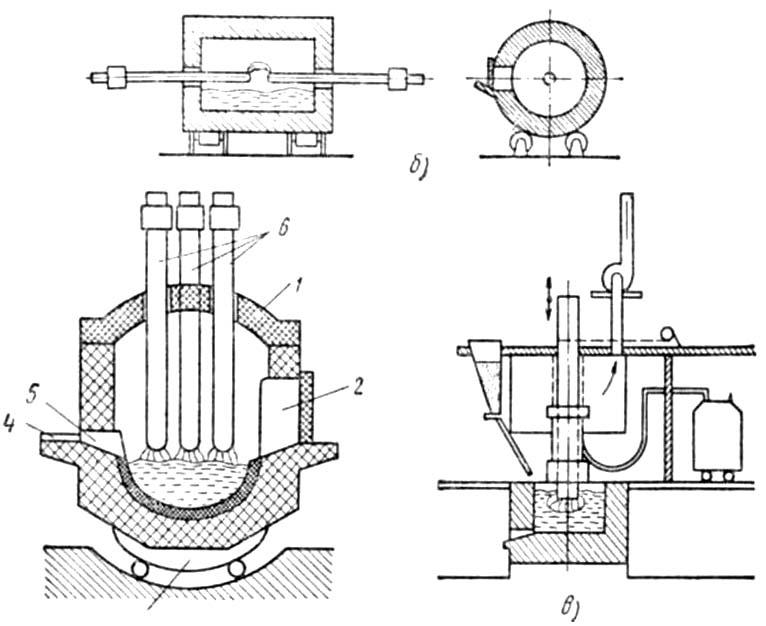 Краткая история производства стали
